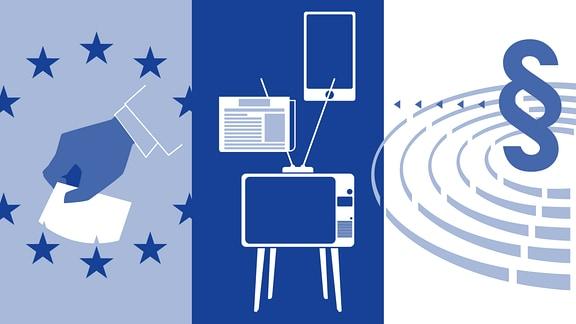 Drei Bildsegmente: Eine Hand mit Zettel, rundherum EU-Sterne; Fernseher, Zeitung und Smartphone; Paragrafenzeichen über Parlamentsreihen.
